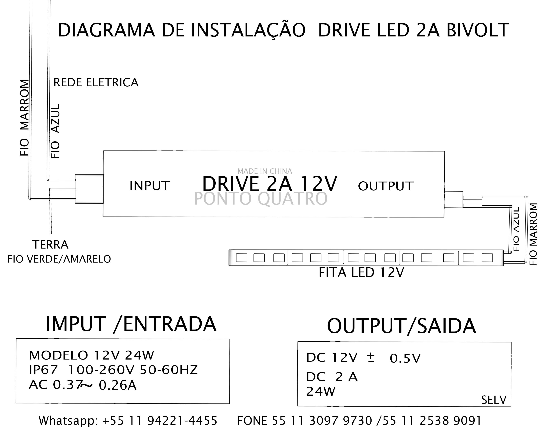 DRIVE 2A